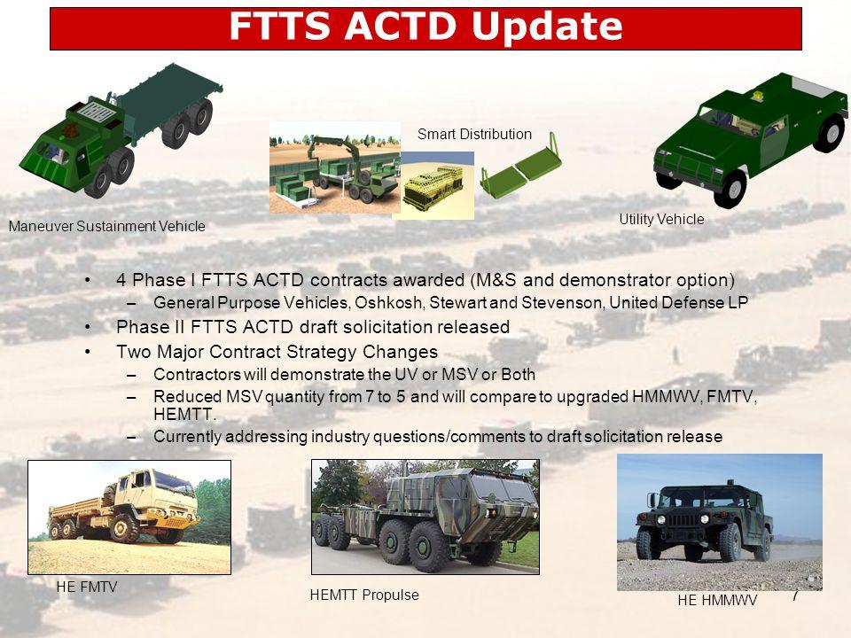 8 VehiclesVehicles Fleet Avg EUL=17.5 FY04 Total Army: TWVs approx.