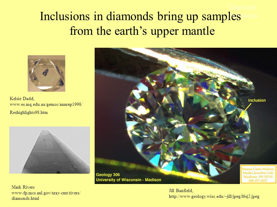 Diamond Inclusions Mark Rivers www-fp.mcs.anl.gov/xray-cmt/rivers/ diamonds.html Inclusions in diamonds bring up samples from the earth's upper mantle Jill Banfield, http://www.geology.wisc.edu/~jill/jpeg/l6sj2.jpeg Kelsie Dadd, www.es.mq.edu.au/gemoc/annrep1998/ Reshighlights98.htm