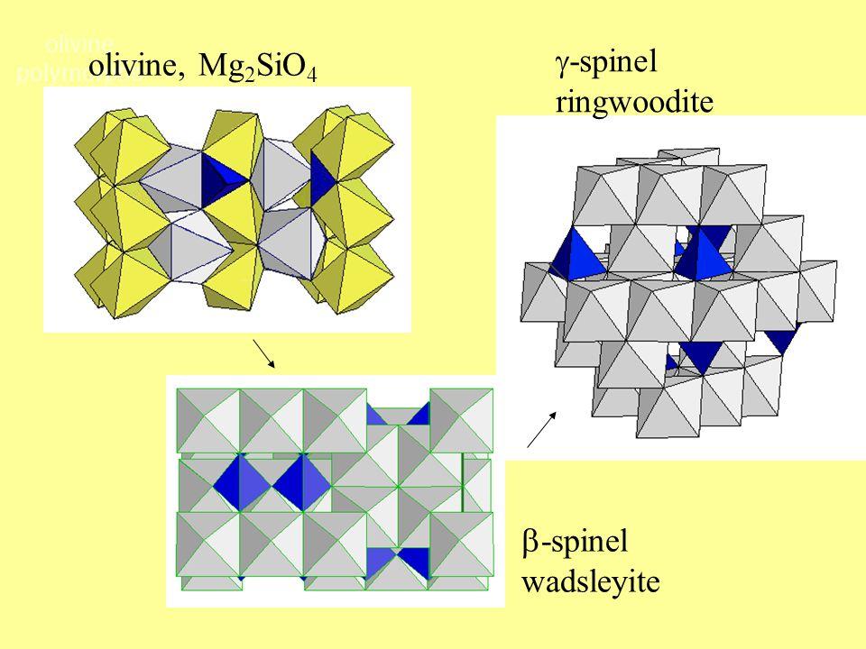 olivine polymorphs  -spinel wadsleyite olivine, Mg 2 SiO 4  -spinel ringwoodite