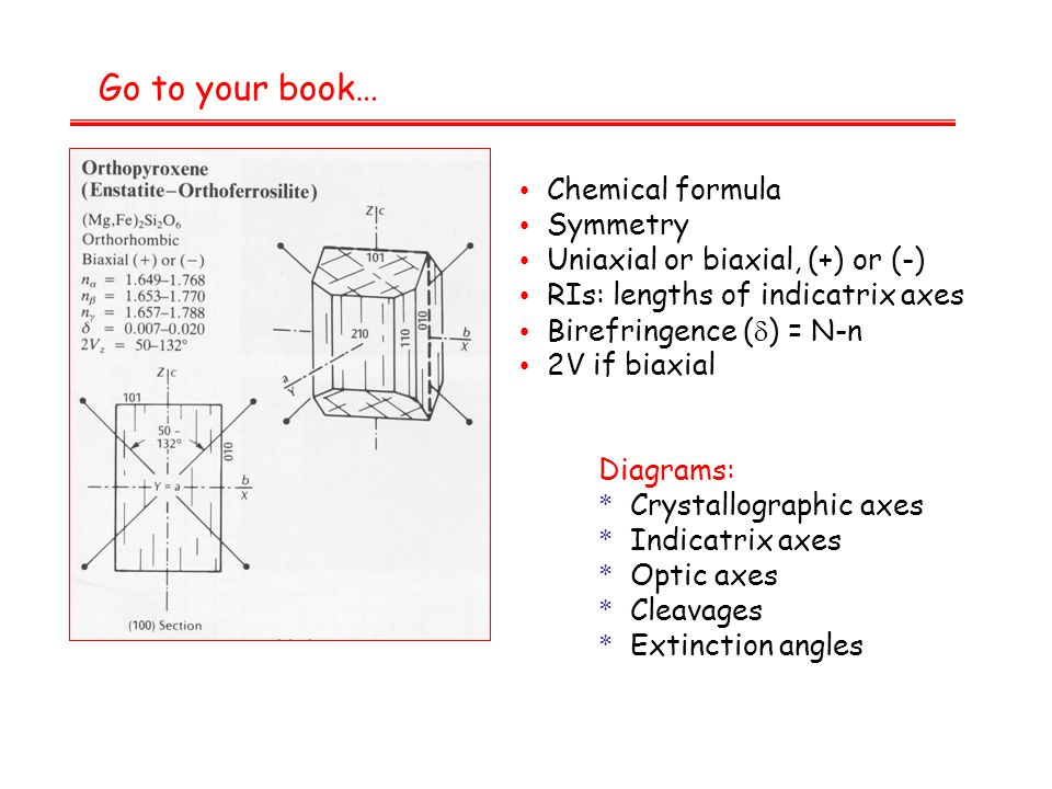 Go to your book… Chemical formula Symmetry Uniaxial or biaxial, (+) or (-) RIs: lengths of indicatrix axes Birefringence (  ) = N-n 2V if biaxial Diagrams: * Crystallographic axes * Indicatrix axes * Optic axes * Cleavages * Extinction angles