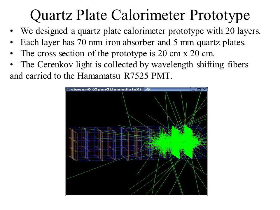 Quartz Plate Calorimeter Prototype We designed a quartz plate calorimeter prototype with 20 layers.