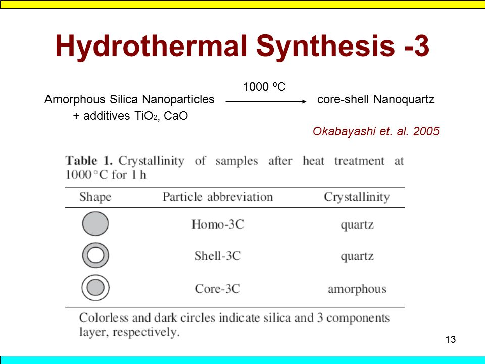 13 Hydrothermal Synthesis -3 Amorphous Silica Nanoparticles core-shell Nanoquartz 1000 ºC Okabayashi et.