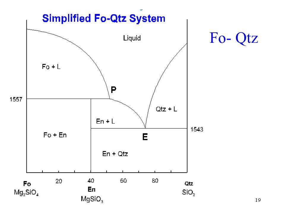 19 Fo- Qtz