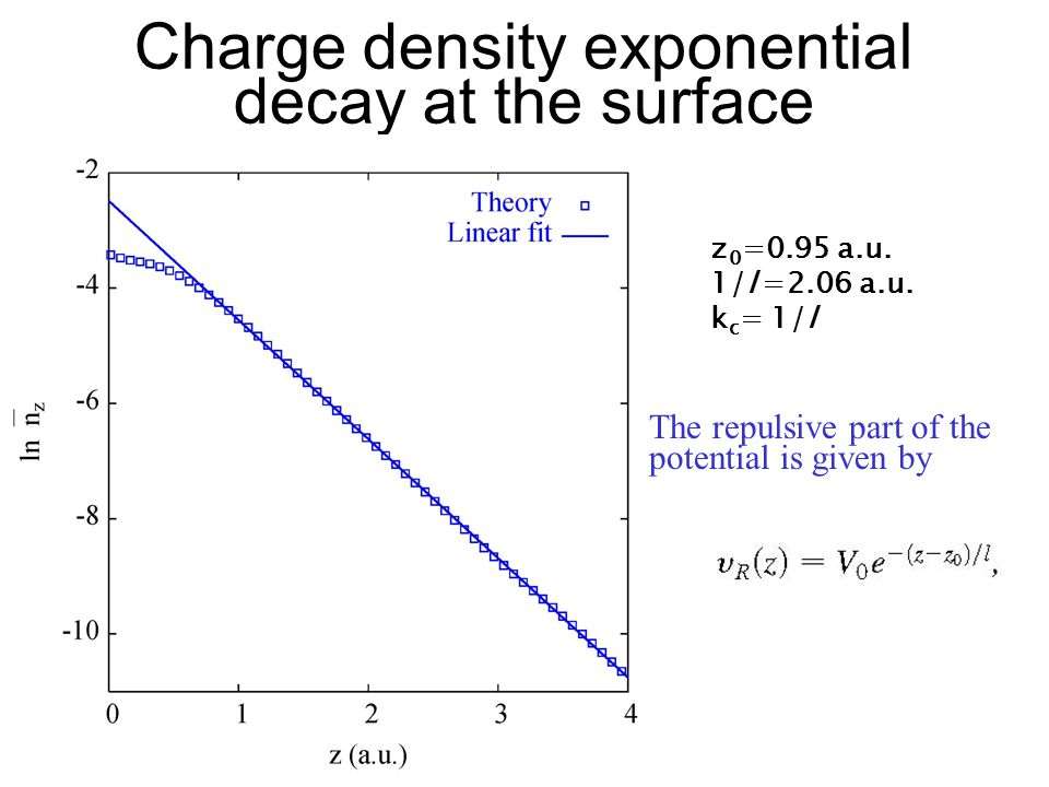 Charge density exponential decay at the surface z 0 =0.95 a.u. 1/l =2.06 a.u. k c = 1/l The repulsive part of the potential is given by