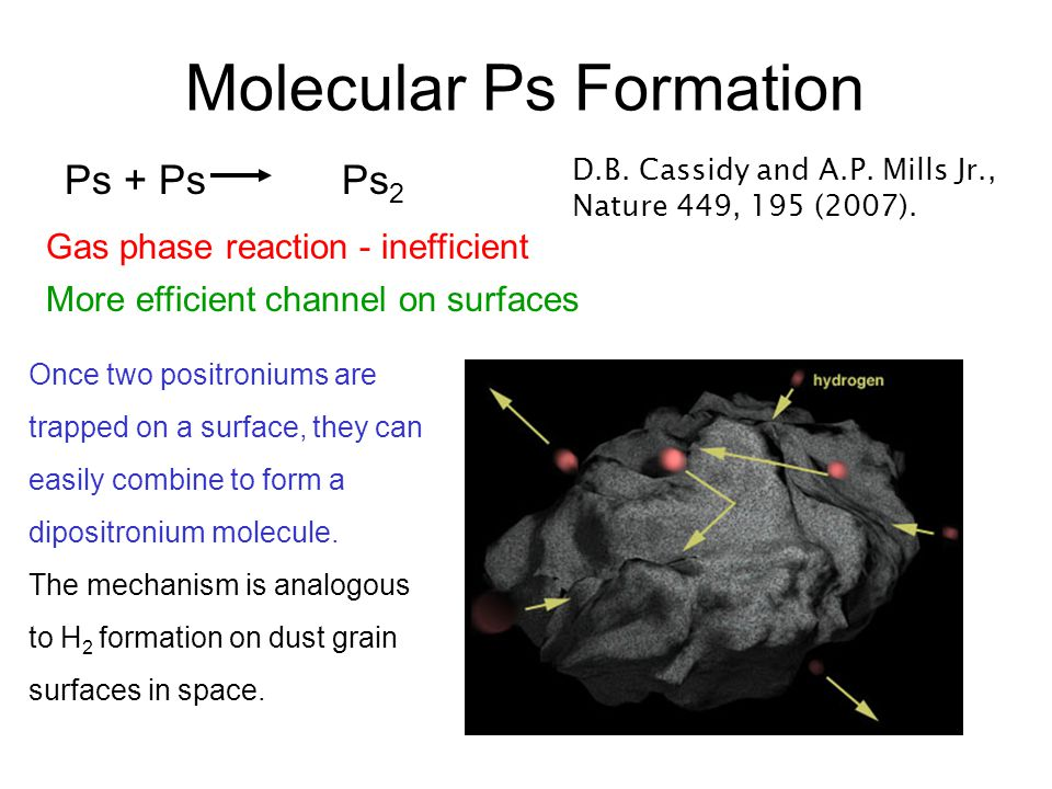 Molecular Ps Formation Ps + Ps Ps 2 Gas phase reaction - inefficient More efficient channel on surfaces Once two positroniums are trapped on a surface