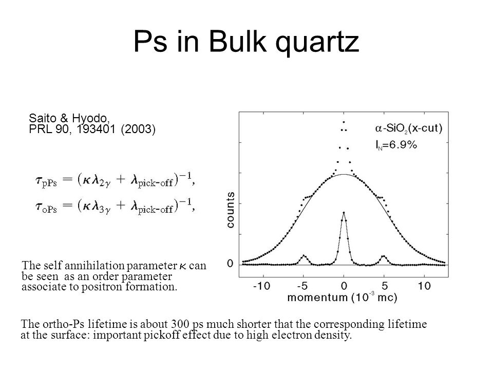 Ps in Bulk quartz Saito & Hyodo, PRL 90, 193401 (2003) The self annihilation  parameter  can be seen as an order parameter associate to positron f