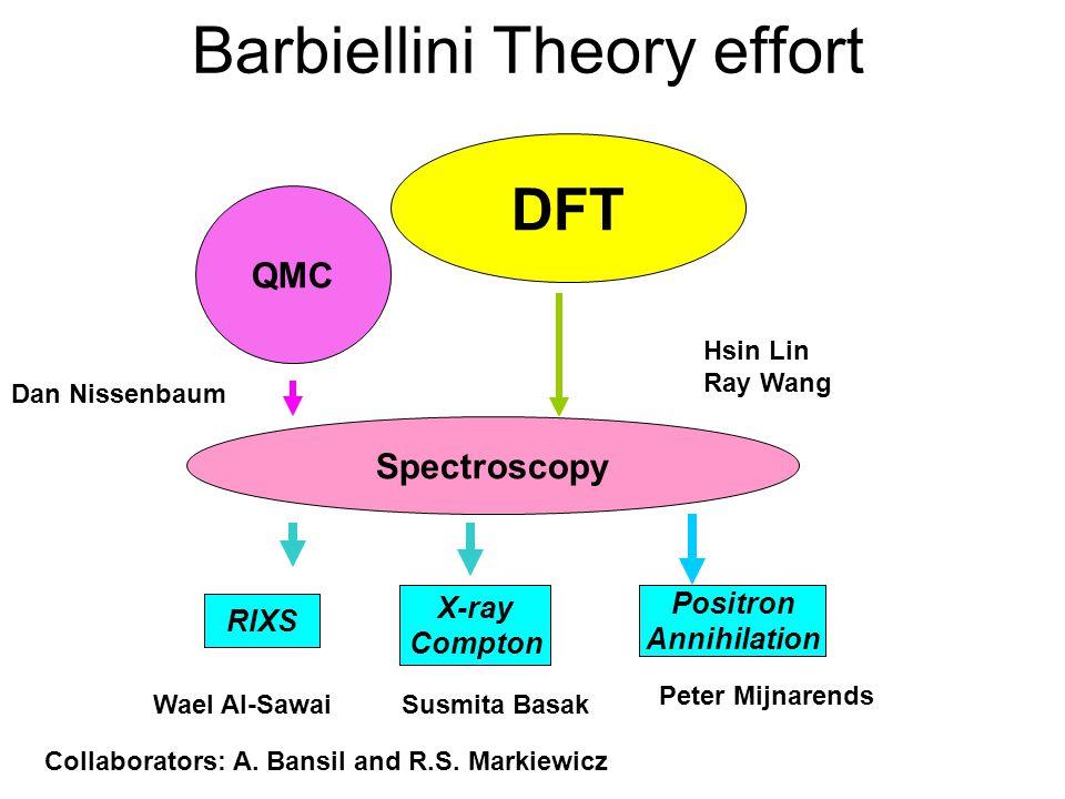 Barbiellini Theory effort DFT Spectroscopy RIXS X-ray Compton Positron Annihilation Hsin Lin Ray Wang Peter Mijnarends Wael Al-SawaiSusmita Basak QMC Dan Nissenbaum Collaborators: A.