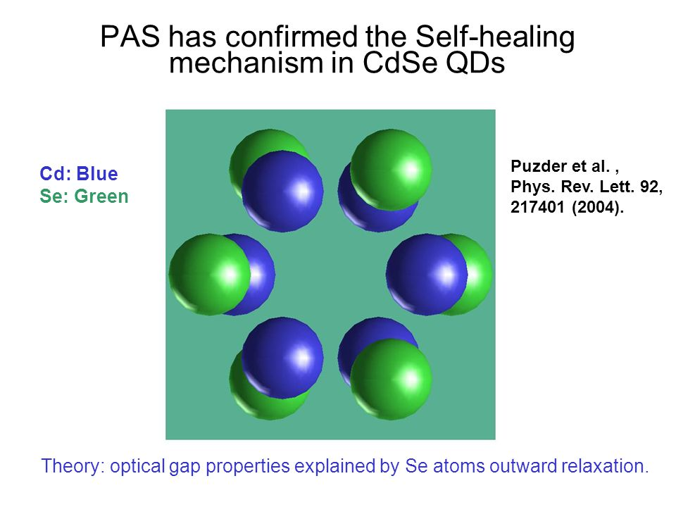 PAS has confirmed the Self-healing mechanism in CdSe QDs Theory: optical gap properties explained by Se atoms outward relaxation. Cd: Blue Se: Green P
