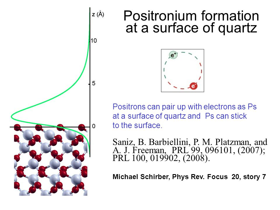 Positronium formation at a surface of quartz Positrons can pair up with electrons as Ps at a surface of quartz and Ps can stick to the surface.