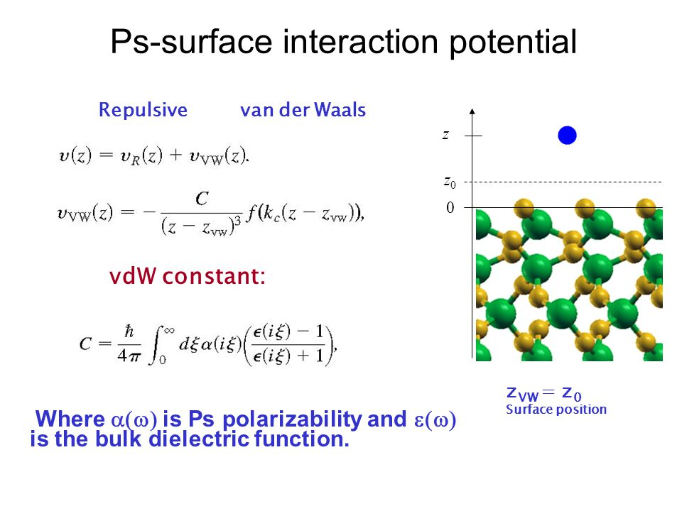 Ps-surface interaction potential Repulsivevan der Waals z 0 z0z0 vdW constant:  Where  is Ps polarizability and  is the bulk dielectric function.
