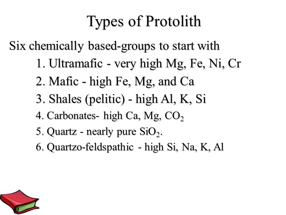 Protolith = mafic rock or graywacke (dirty sst): Greenschist: low-grade, contains chlorite, actinolite, epidote (all green), and albite.