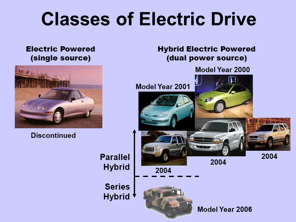 Classes of Electric Drive Electric Powered (single source) Hybrid Electric Powered (dual power source) Model Year 2001 Model Year 2000 2004 Model Year 2006 Discontinued Parallel Hybrid Series Hybrid 2004