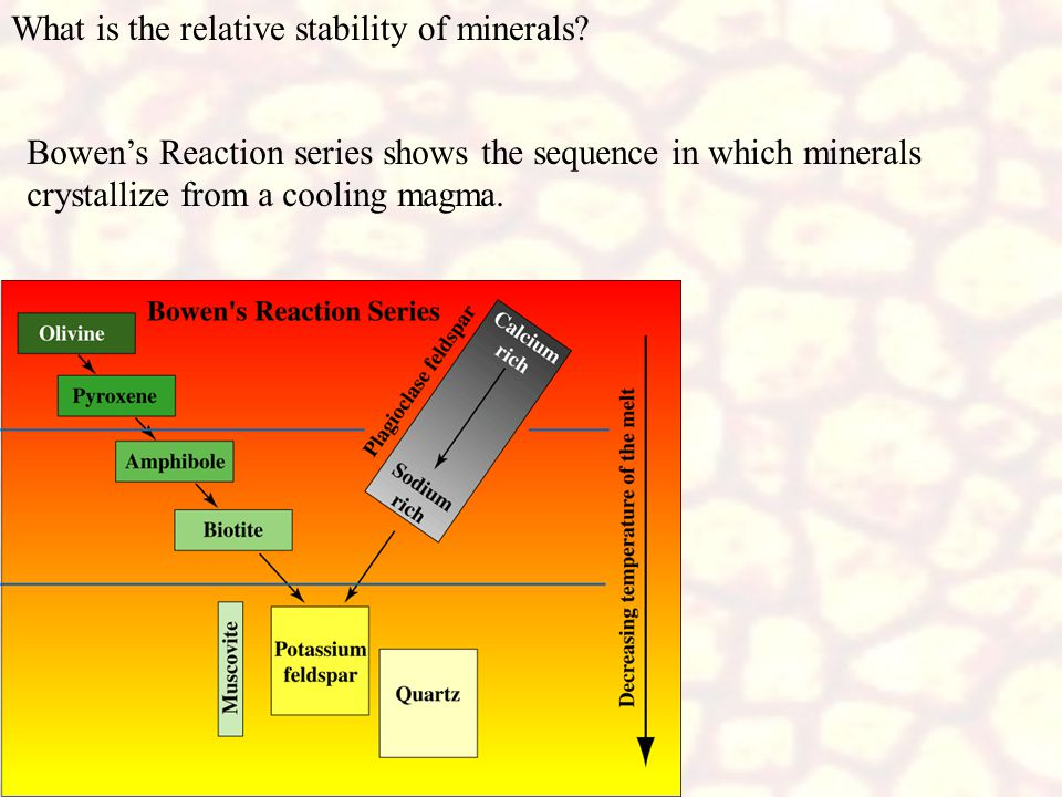 What is the relative stability of minerals? Bowen's Reaction series shows the sequence in which minerals crystallize from a cooling magma.