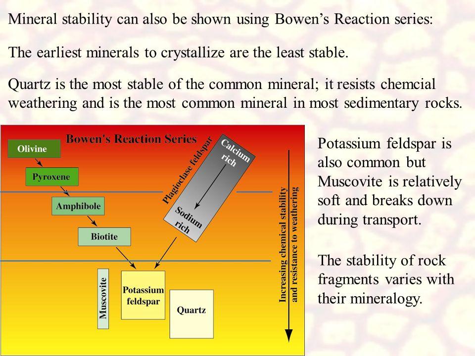 Mineral stability can also be shown using Bowen's Reaction series: The earliest minerals to crystallize are the least stable. Quartz is the most stabl