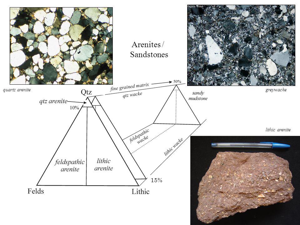Arenites / Sandstones greywacke lithic arenite quartz arenite 15%