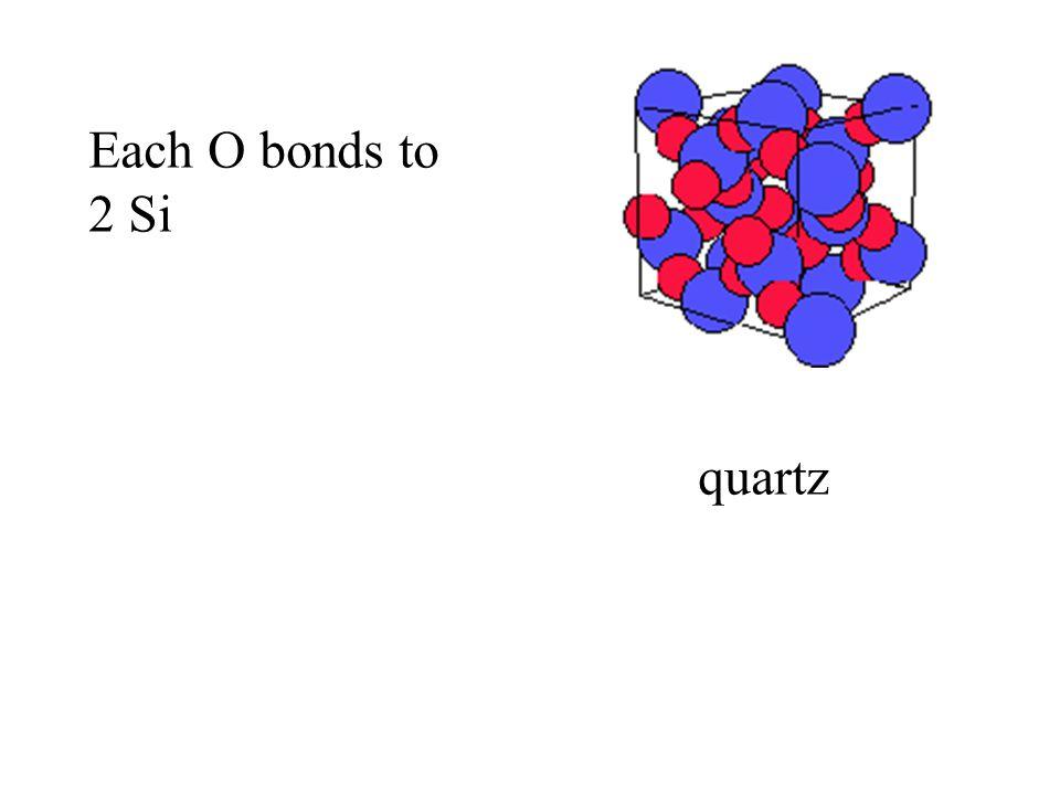 Each O bonds to 2 Si
