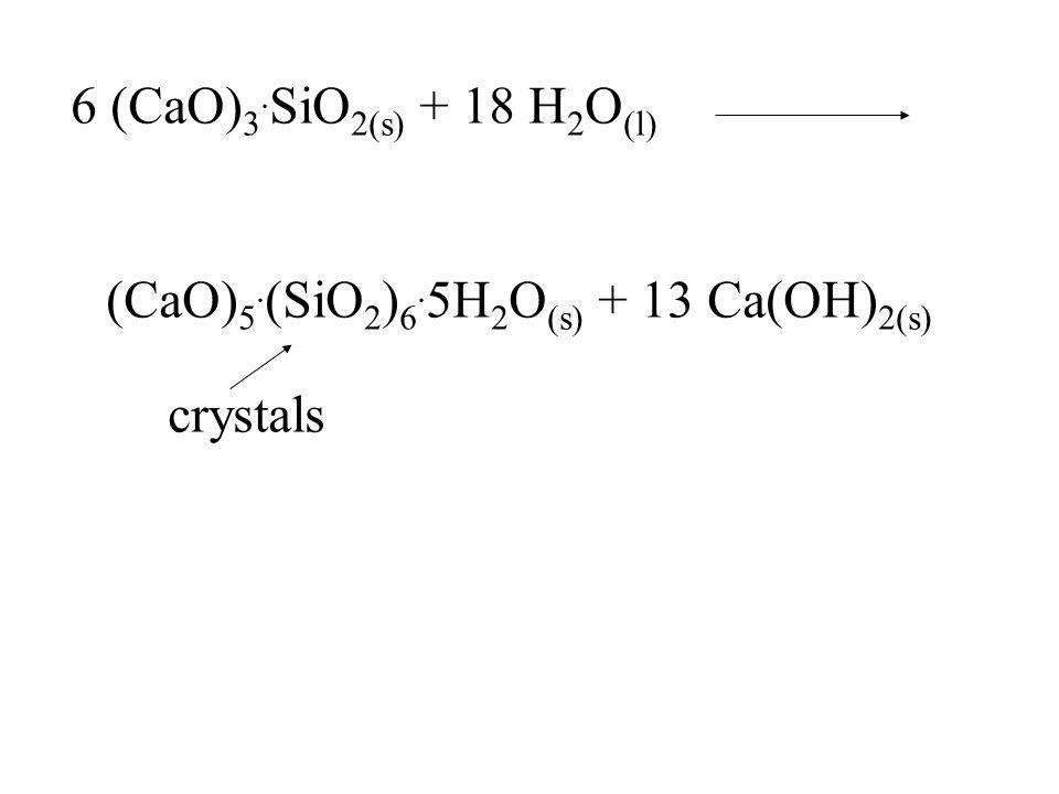 6 (CaO) 3. SiO 2(s) + 18 H 2 O (l) (CaO) 5. (SiO 2 ) 6. 5H 2 O (s) + 13 Ca(OH) 2(s) crystals