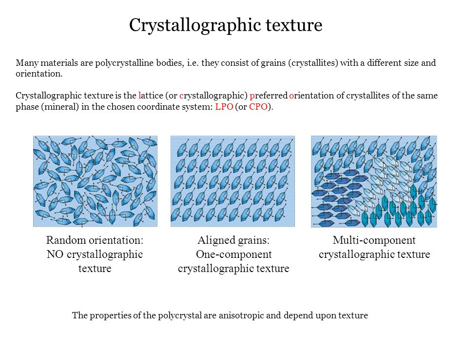 Crystallographic texture Many materials are polycrystalline bodies, i.e.