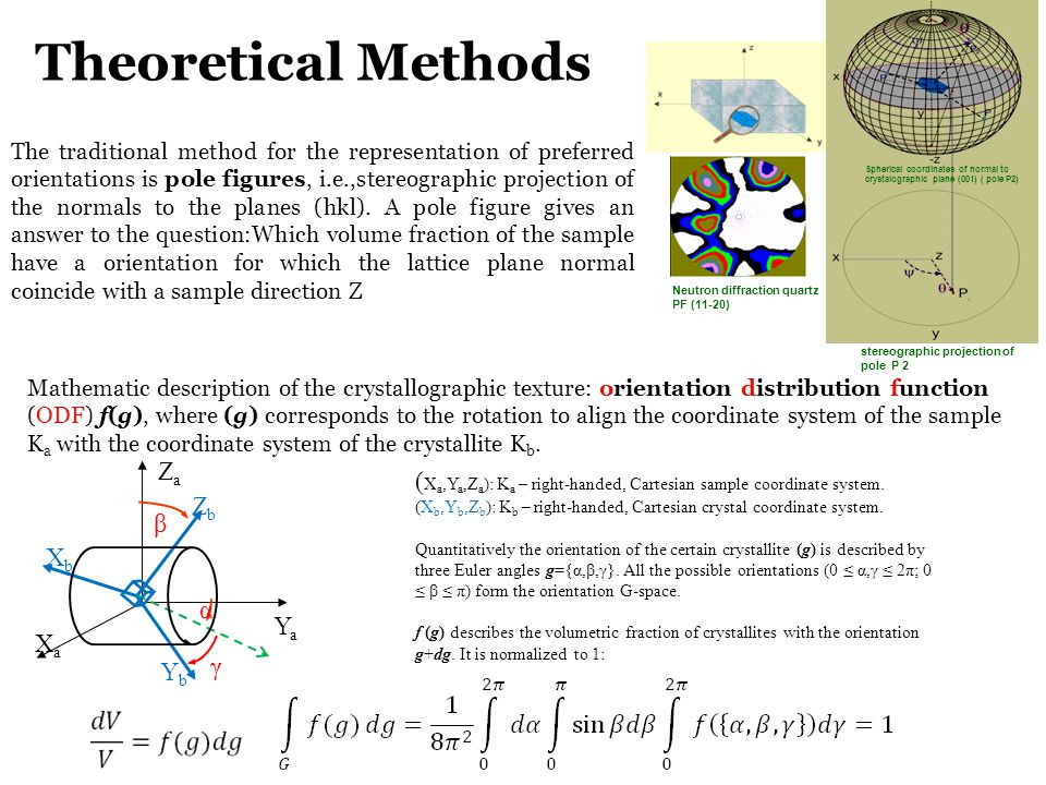 Mathematic description of the crystallographic texture: orientation distribution function (ODF) f(g), where (g) corresponds to the rotation to align the coordinate system of the sample K a with the coordinate system of the crystallite K b.