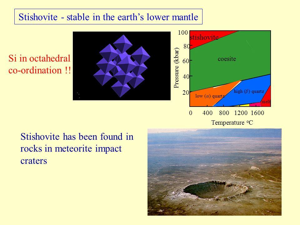 100 0 400 800 1200 1600 20 40 60 80 Temperature o C Pressure (kbar) stishovite coesite low (  ) quartz high (  ) quartz melt Stishovite - stable in the earth's lower mantle Si in octahedral co-ordination !.
