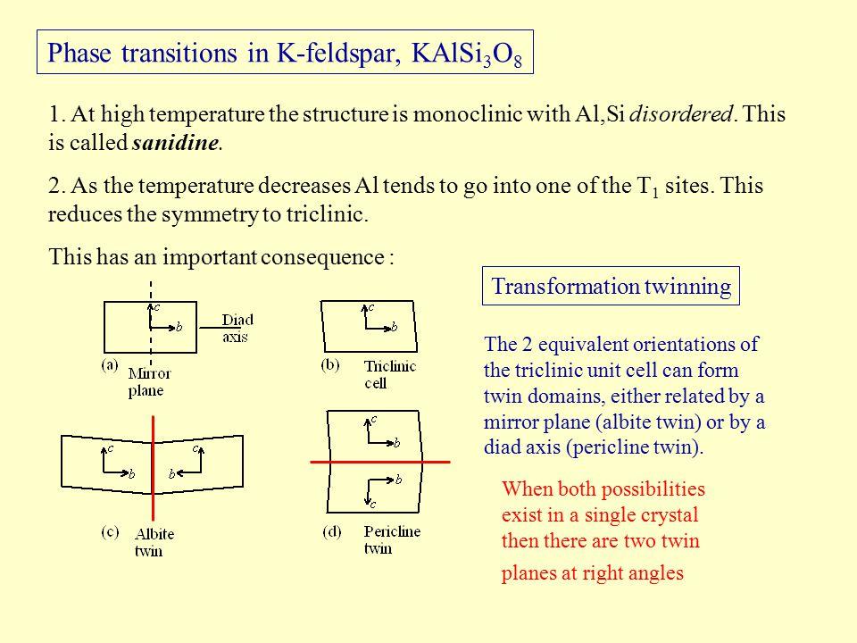 Phase transitions in K-feldspar, KAlSi 3 O 8 1.