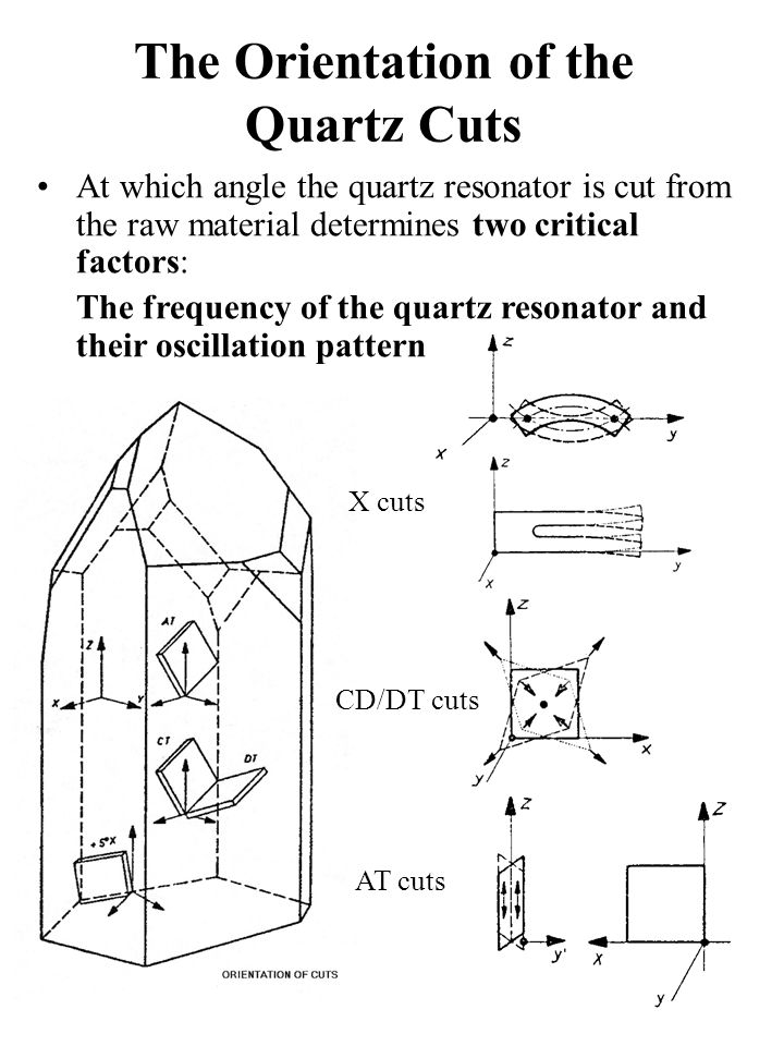 The Orientation of the Quartz Cuts At which angle the quartz resonator is cut from the raw material determines two critical factors: The frequency of the quartz resonator and their oscillation pattern X cuts CD/DT cuts AT cuts