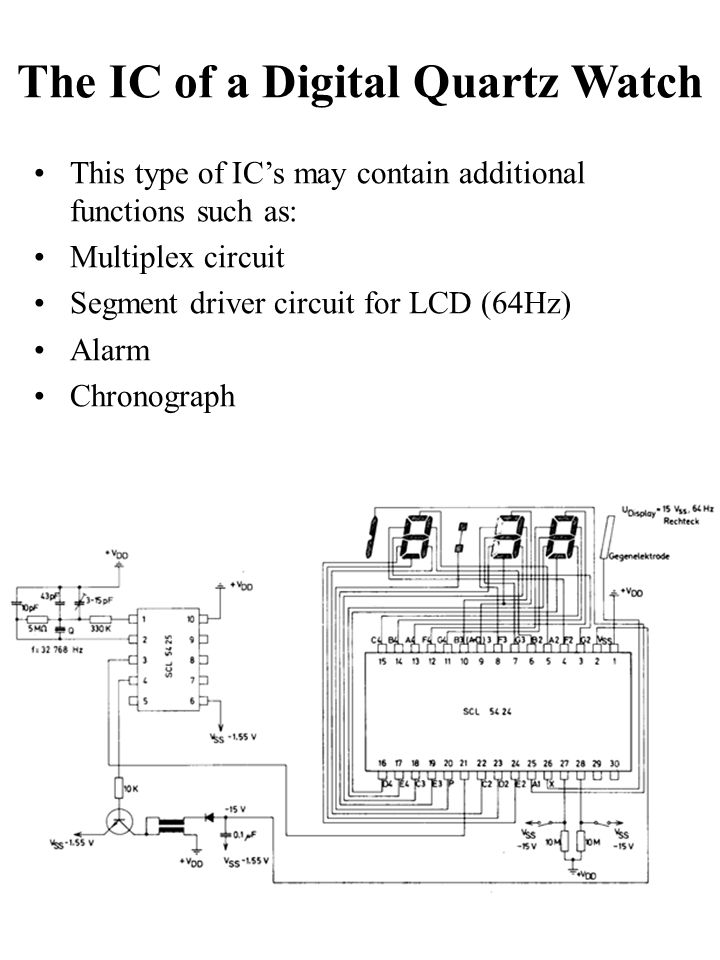 The IC of a Digital Quartz Watch This type of IC's may contain additional functions such as: Multiplex circuit Segment driver circuit for LCD (64Hz) Alarm Chronograph