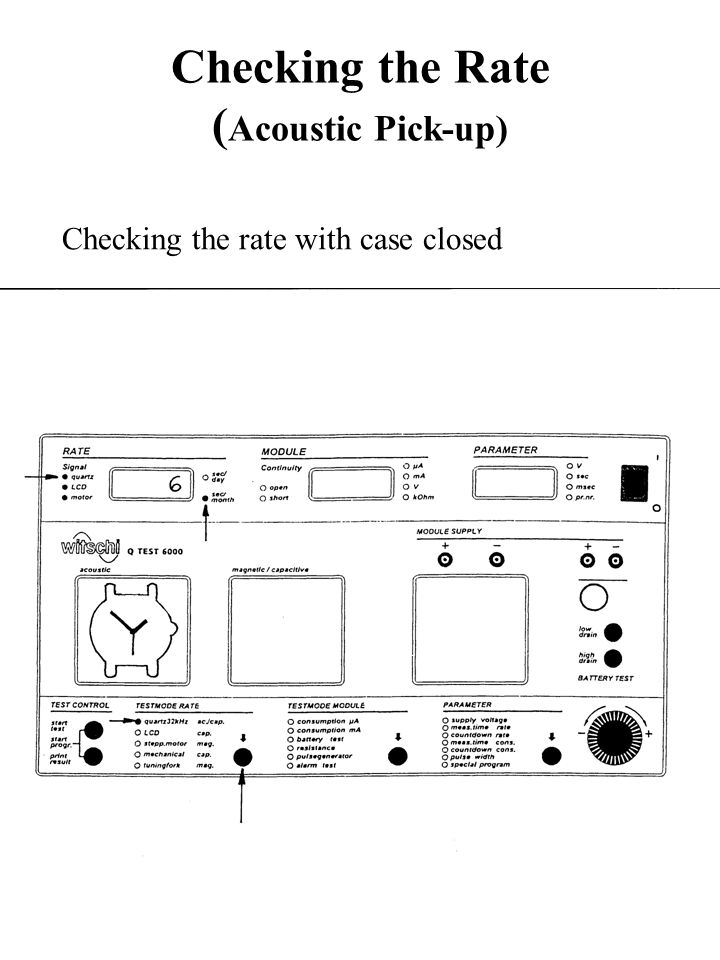 Checking the Rate ( Acoustic Pick-up) Checking the rate with case closed