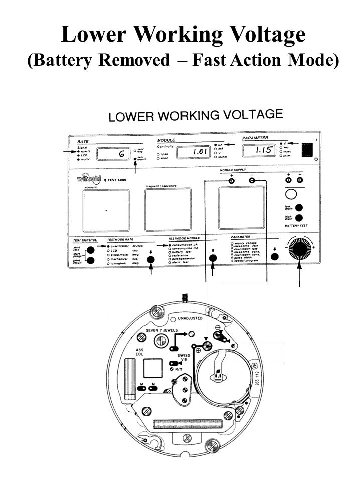 Lower Working Voltage (Battery Removed – Fast Action Mode)