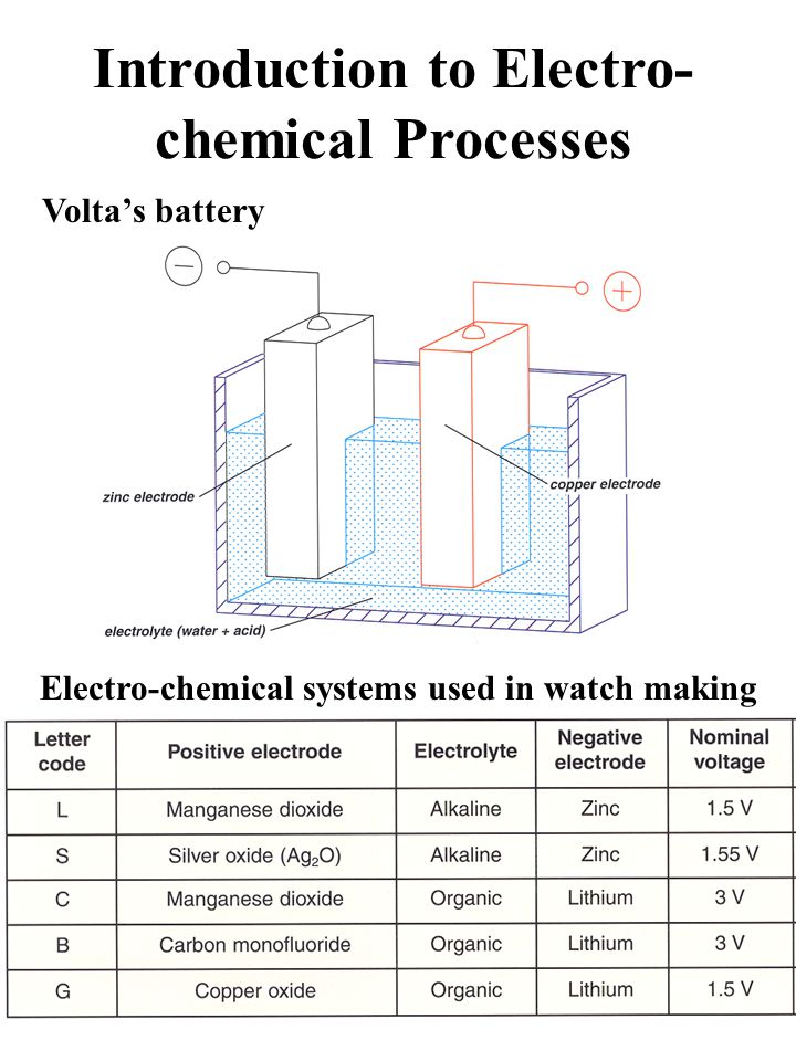Introduction to Electro- chemical Processes Volta's battery Electro-chemical systems used in watch making