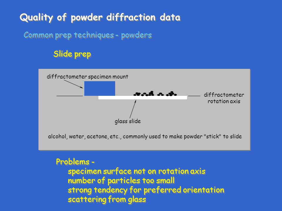 Quality of powder diffraction data Common prep techniques - powders Slide prep glass slide diffractometer rotation axis alcohol, water, acetone, etc., commonly used to make powder stick to slide diffractometer specimen mount Problems - specimen surface not on rotation axis number of particles too small strong tendency for preferred orientation scattering from glass Problems - specimen surface not on rotation axis number of particles too small strong tendency for preferred orientation scattering from glass