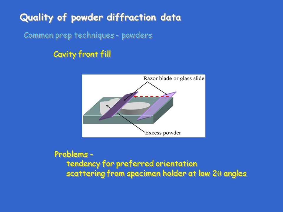 Quality of powder diffraction data Common prep techniques - powders Cavity front fill Problems - tendency for preferred orientation scattering from specimen holder at low 2  angles Problems - tendency for preferred orientation scattering from specimen holder at low 2  angles