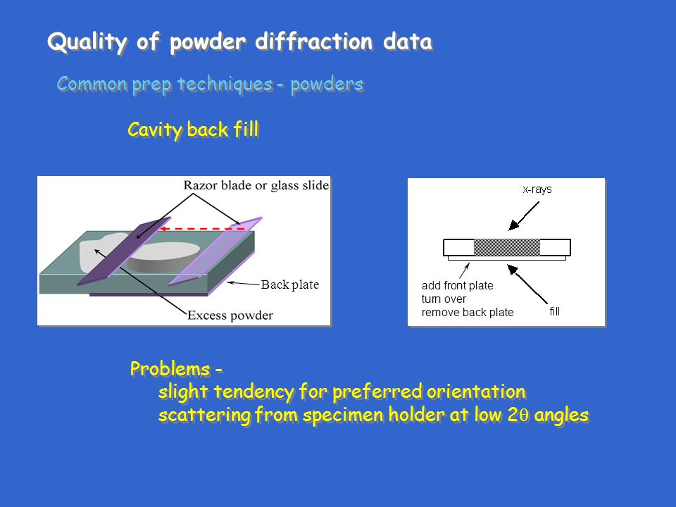 Quality of powder diffraction data Common prep techniques - powders Cavity back fill Problems - slight tendency for preferred orientation scattering from specimen holder at low 2  angles Problems - slight tendency for preferred orientation scattering from specimen holder at low 2  angles Back plate add front plate turn over remove back plate