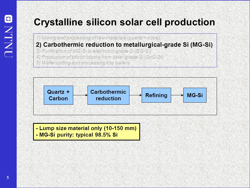 5 Crystalline silicon solar cell production - Lump size material only (10-150 mm) - MG-Si purity: typical 98.5% Si 1) Mining and processing of raw materials (quartz + coke) 2) Carbothermic reduction to metallurgical-grade Si (MG-Si) 3) Purification of MG-Si to electronic-grade Si (EG-Si) 4) Production of silicon blocks from solar-grade Si (SoG-Si) 5) Wafer cutting and processing into wafers Quartz + Carbon Carbothermic reduction RefiningMG-Si