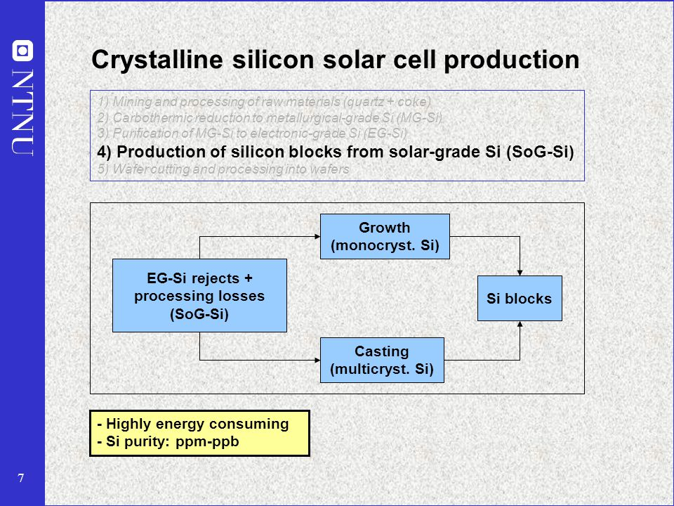 7 Crystalline silicon solar cell production EG-Si rejects + processing losses (SoG-Si) Growth (monocryst.
