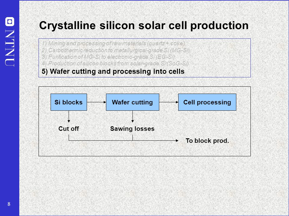 8 Crystalline silicon solar cell production 1) Mining and processing of raw materials (quartz + coke) 2) Carbothermic reduction to metallurgical-grade Si (MG-Si) 3) Purification of MG-Si to electronic-grade Si (EG-Si) 4) Production of silicon blocks from solar-grade Si (SoG-Si) 5) Wafer cutting and processing into cells Wafer cuttingSi blocks Cut offSawing losses Cell processing To block prod.