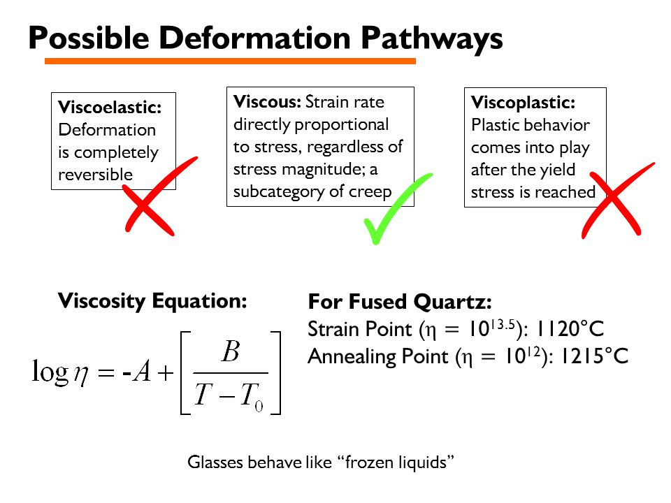 Viscoelastic: Deformation is completely reversible Viscoplastic: Plastic behavior comes into play after the yield stress is reached Viscous: Strain rate directly proportional to stress, regardless of stress magnitude; a subcategory of creep For Fused Quartz: Strain Point ( η = 10 13.5 ): 1120°C Annealing Point ( η = 10 12 ): 1215°C Possible Deformation Pathways Viscosity Equation: Glasses behave like frozen liquids