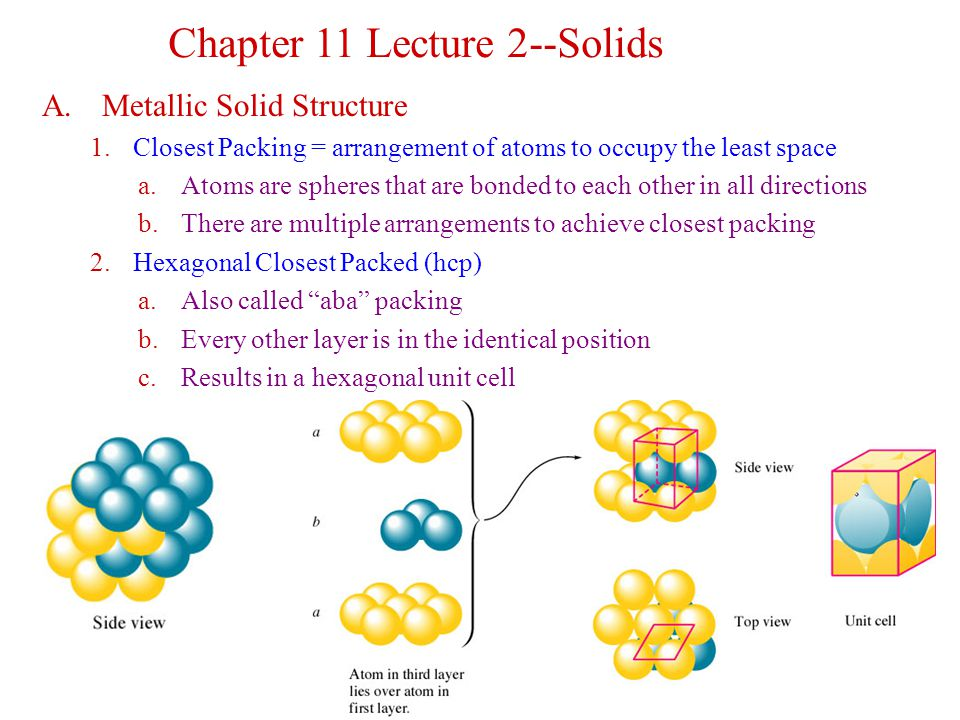 A. Metallic Solid Structure 1.Closest Packing = arrangement of atoms to occupy the least space a.Atoms are spheres that are bonded to each other in al