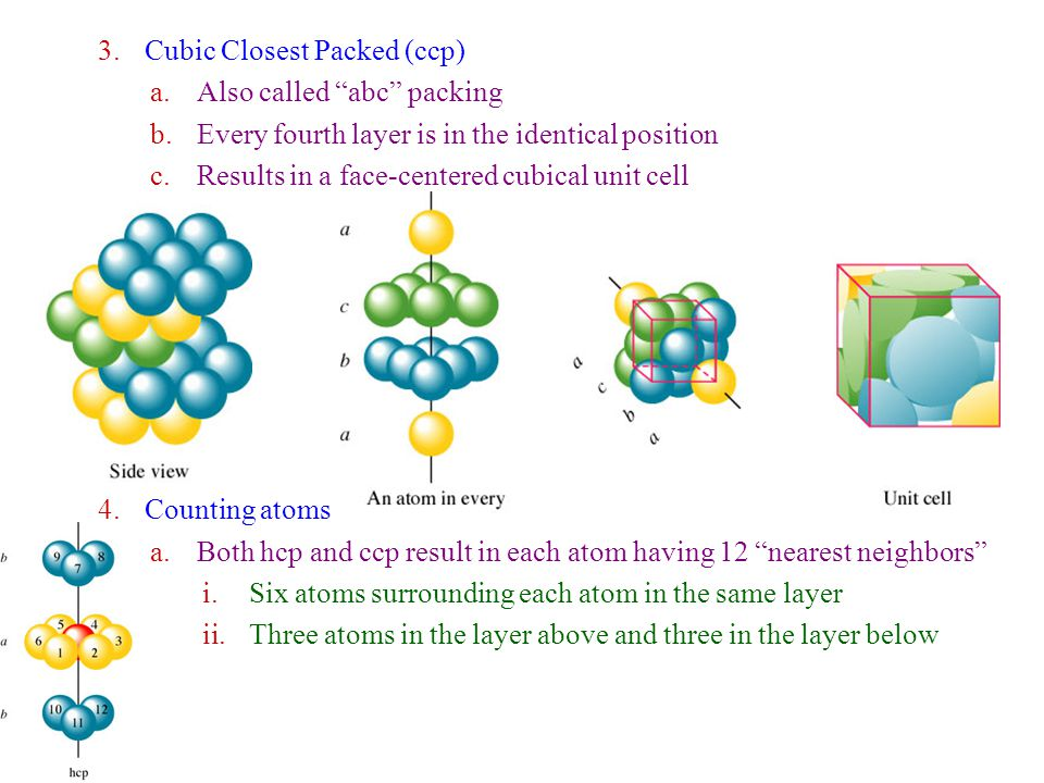 """3.Cubic Closest Packed (ccp) a.Also called """"abc"""" packing b.Every fourth layer is in the identical position c.Results in a face-centered cubical unit c"""
