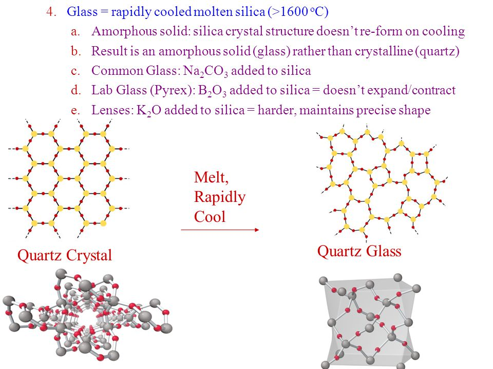 4.Glass = rapidly cooled molten silica (>1600 o C) a.Amorphous solid: silica crystal structure doesn't re-form on cooling b.Result is an amorphous sol
