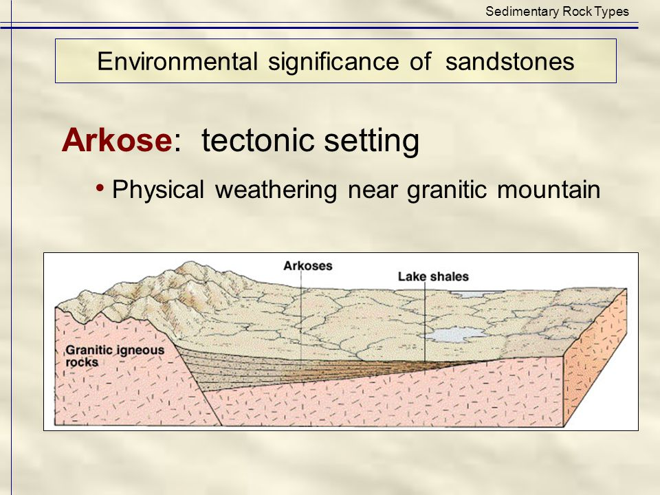 Sedimentary Rock Types Arkose: tectonic setting Physical weathering near granitic mountain Environmental significance of sandstones