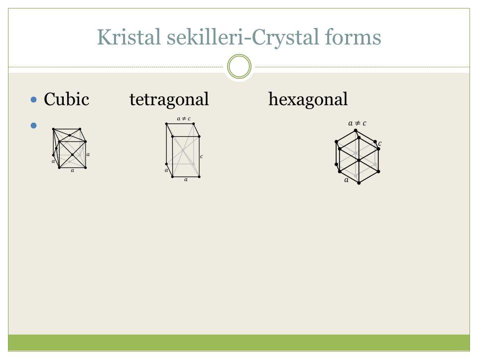 Kristal sekilleri-Crystal forms Cubic tetragonalhexagonal