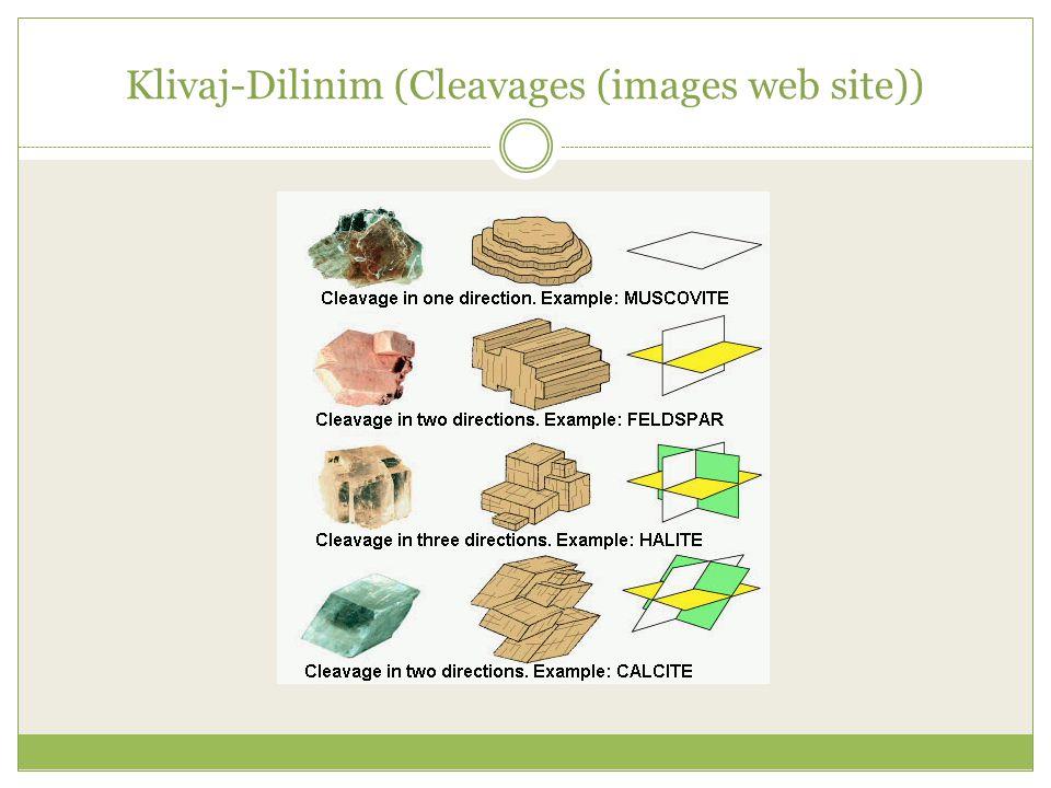 Klivaj-Dilinim (Cleavages (images web site))