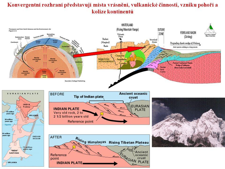 Konvergentní rozhraní představují místa vrásnění, vulkanické činnosti, vzniku pohoří a kolize kontinentů