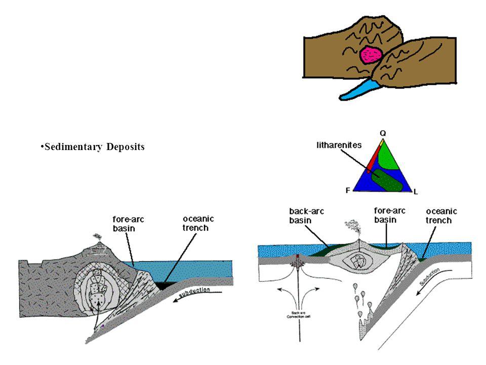 Sedimentary Deposits