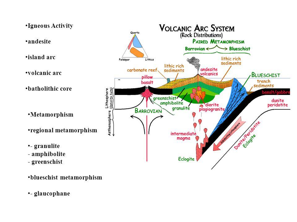 Igneous Activity andesite island arc volcanic arc batholithic core Metamorphism regional metamorphism - granulite - amphibolite - greenschist blueschist metamorphism - glaucophane