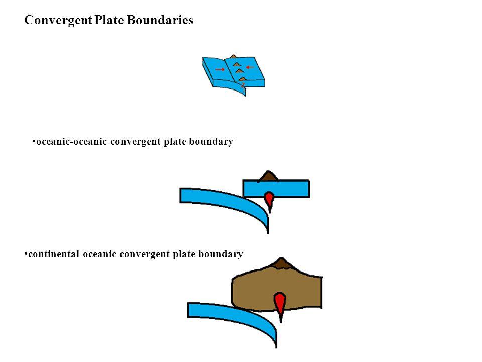 Convergent Plate Boundaries oceanic-oceanic convergent plate boundary continental-oceanic convergent plate boundary