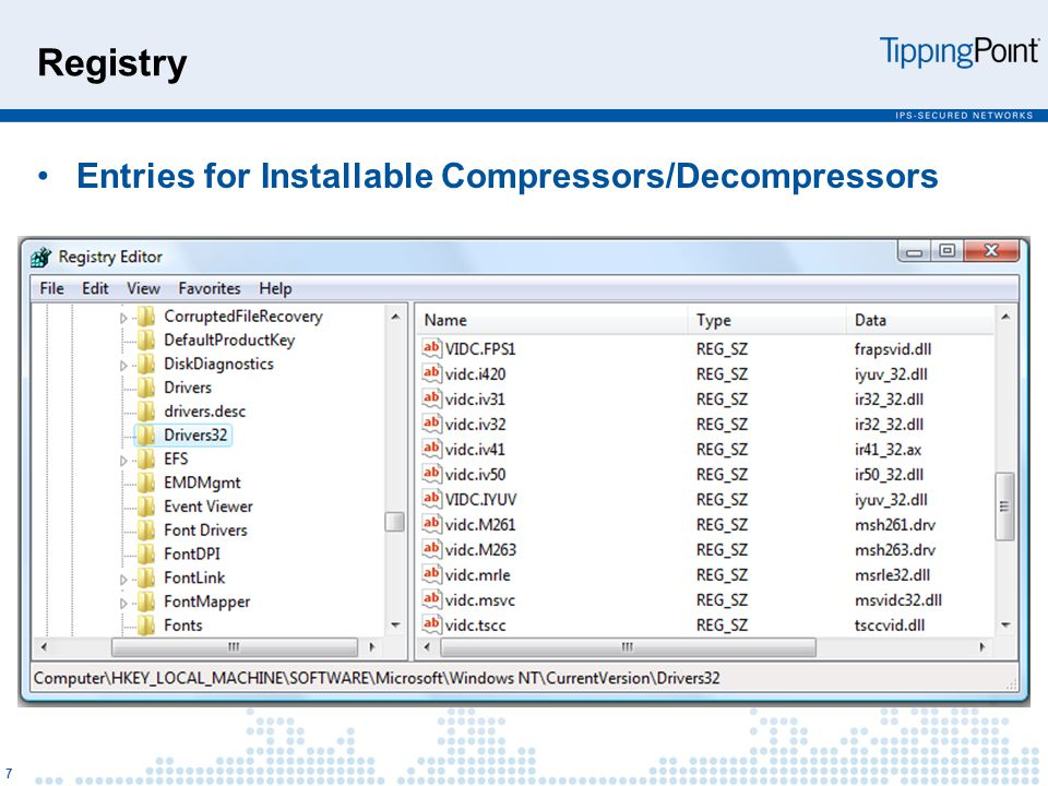 Registry Entries for Installable Compressors/Decompressors 7