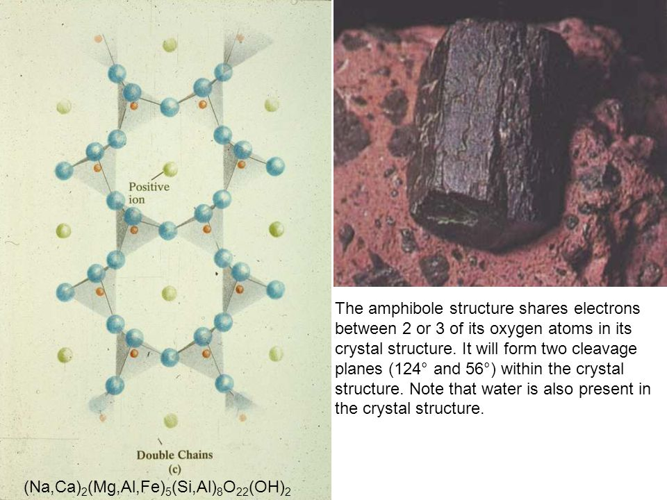 (Na,Ca) 2 (Mg,Al,Fe) 5 (Si,Al) 8 O 22 (OH) 2 The amphibole structure shares electrons between 2 or 3 of its oxygen atoms in its crystal structure. It