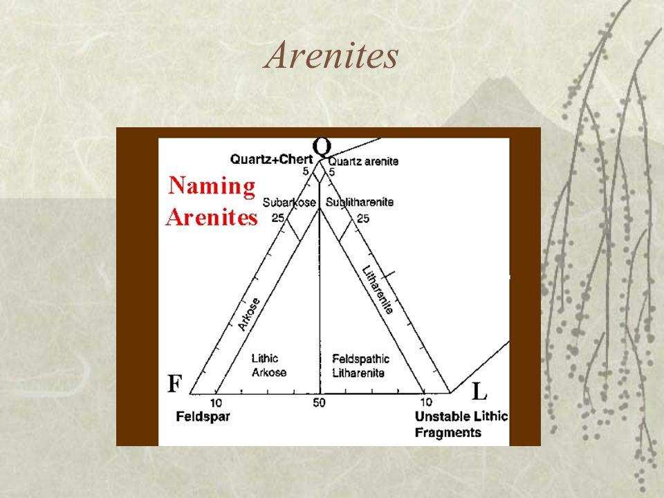 Arenites
